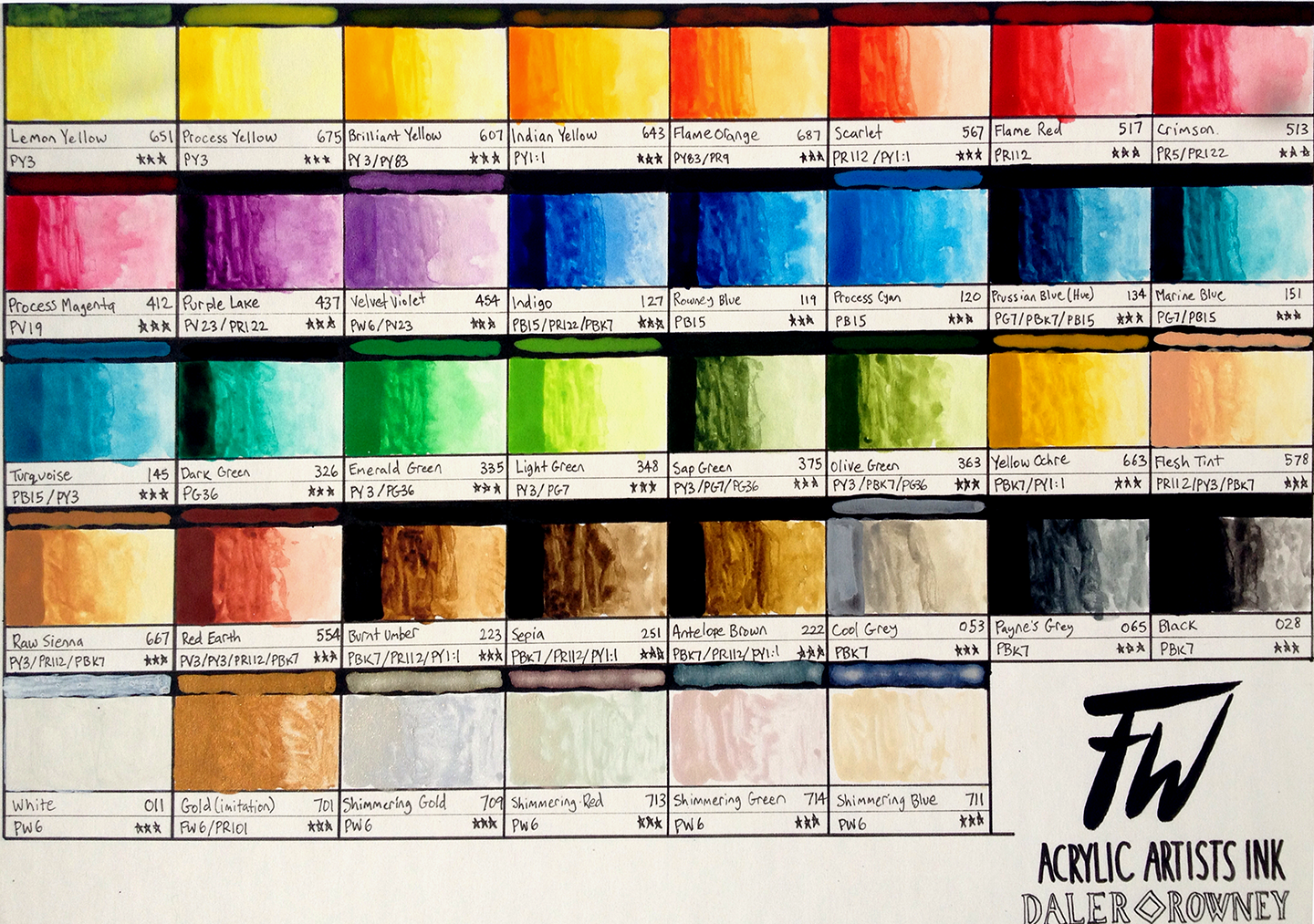 Fw acrylic ink nvjuhfo Image collections